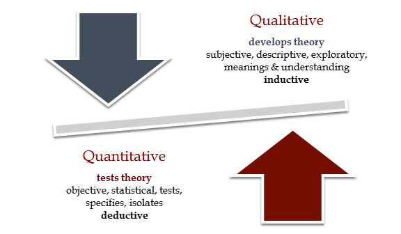 essay on qualitative and quantitative research methods where to  essay on qualitative and quantitative research methods